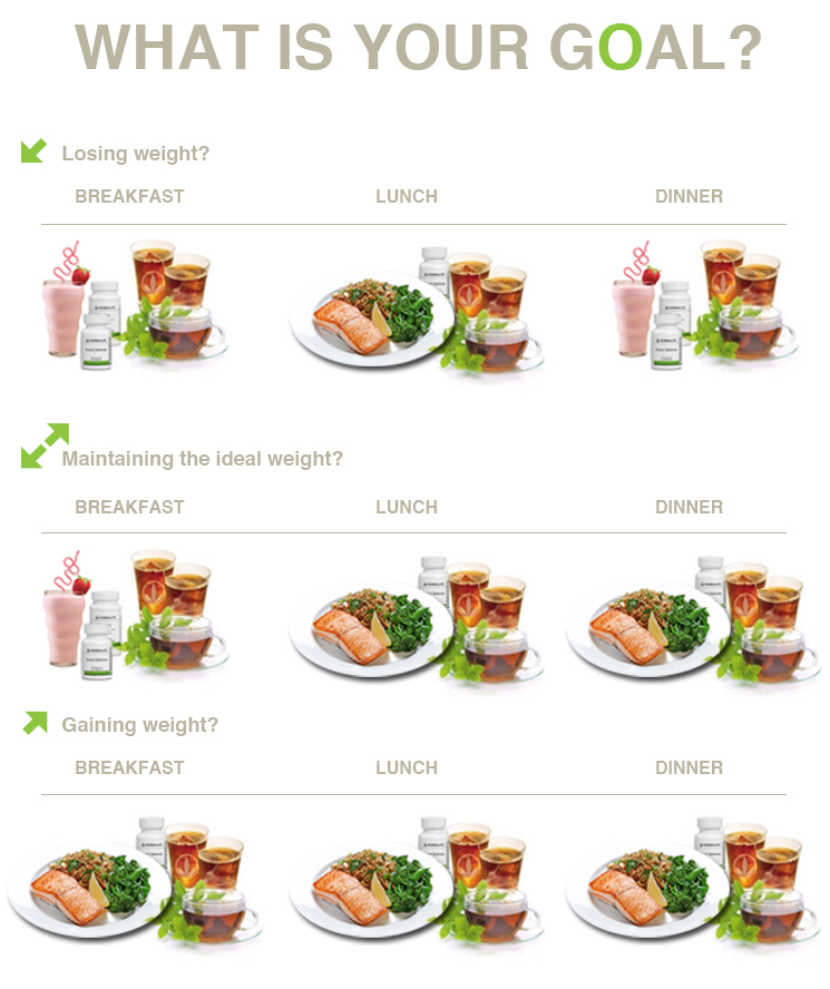 57 Answers To Help You Lose Weight